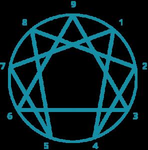 enegrama logo su skaiciais melynas